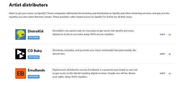 Distribuidores de música de Spotify
