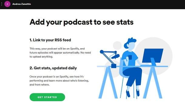 Podcast de Spotify