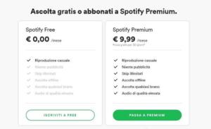 Cómo obtener Spotify Premium